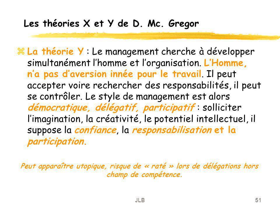 JLB51 Les théories X et Y de D. Mc. Gregor zLa théorie Y : Le management cherche à développer simultanément lhomme et lorganisation. LHomme, na pas da