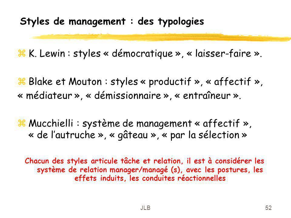 JLB52 Styles de management : des typologies zK. Lewin : styles « démocratique », « laisser-faire ». zBlake et Mouton : styles « productif », « affecti