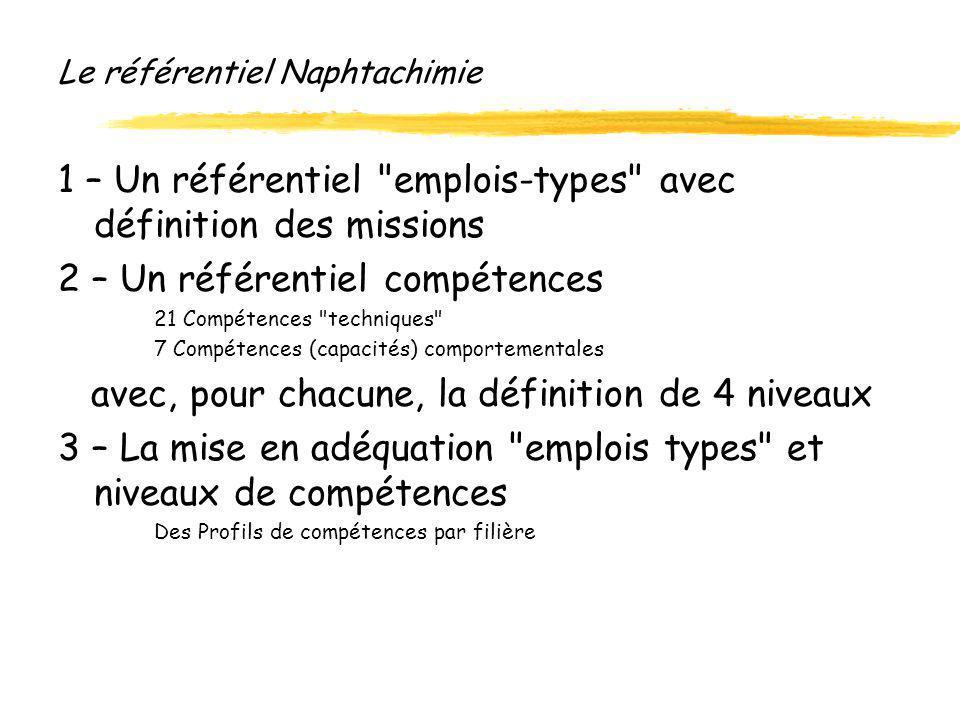 Le référentiel Naphtachimie 1 – Un référentiel