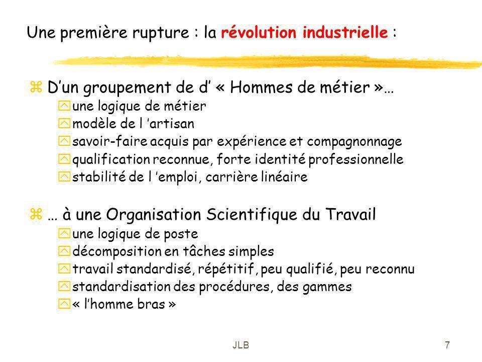 JLB7 Une première rupture : la révolution industrielle : zDun groupement de d « Hommes de métier »… yune logique de métier ymodèle de l artisan ysavoi