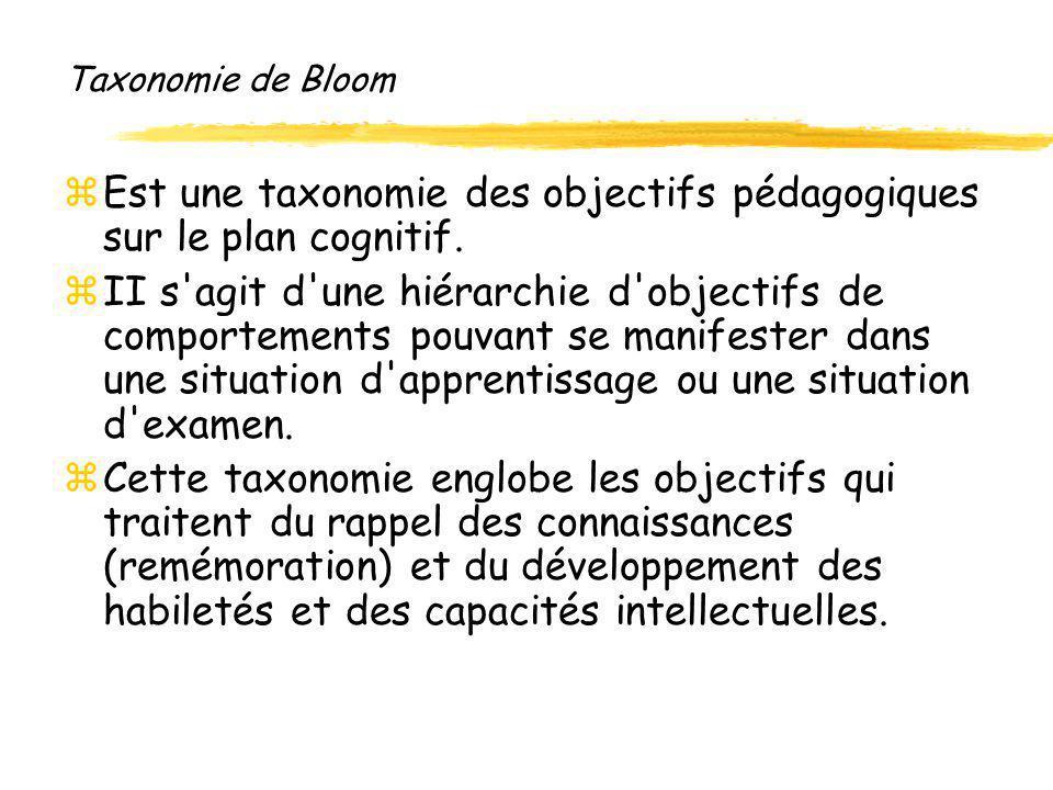 Taxonomie de Bloom zEst une taxonomie des objectifs pédagogiques sur le plan cognitif. zII s'agit d'une hiérarchie d'objectifs de comportements pouvan