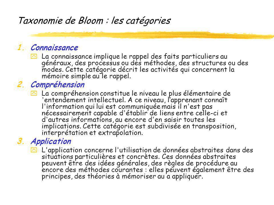 Taxonomie de Bloom : les catégories 1.Connaissance yLa connaissance implique le rappel des faits particuliers au généraux, des processus ou des méthod
