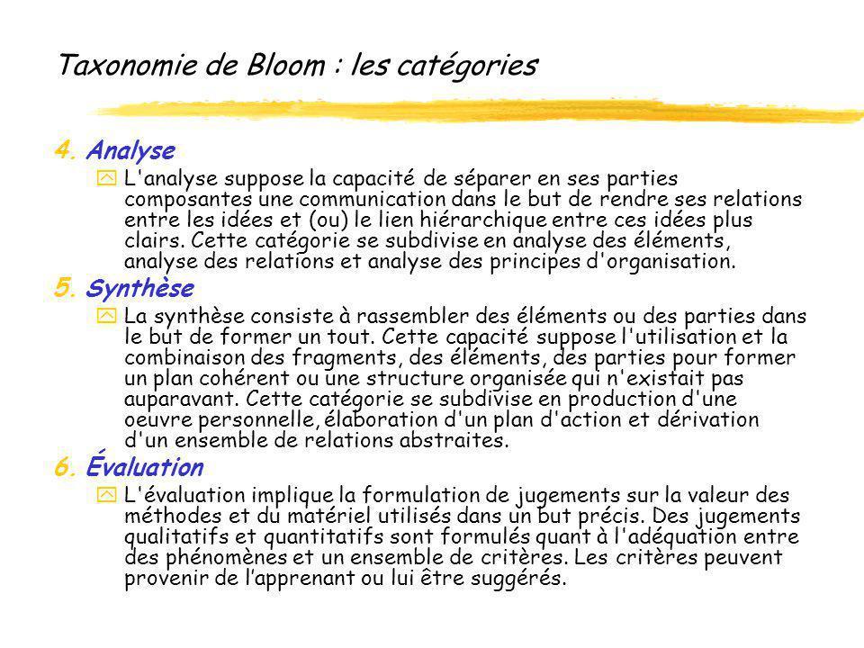 Taxonomie de Bloom : les catégories 4.Analyse yL'analyse suppose la capacité de séparer en ses parties composantes une communication dans le but de re