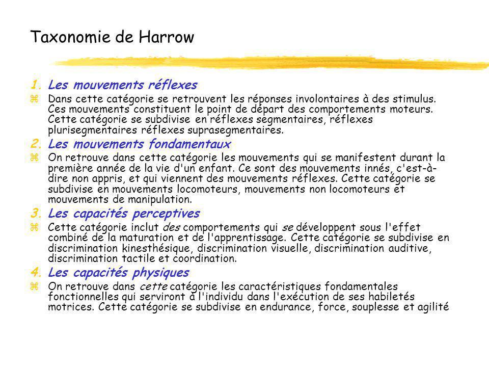 Taxonomie de Harrow 1.Les mouvements réflexes zDans cette catégorie se retrouvent les réponses involontaires à des stimulus. Ces mouvements constituen