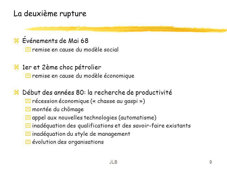 JLB9 La deuxième rupture zÉvénements de Mai 68 yremise en cause du modèle social z1er et 2ème choc pétrolier yremise en cause du modèle économique zDé
