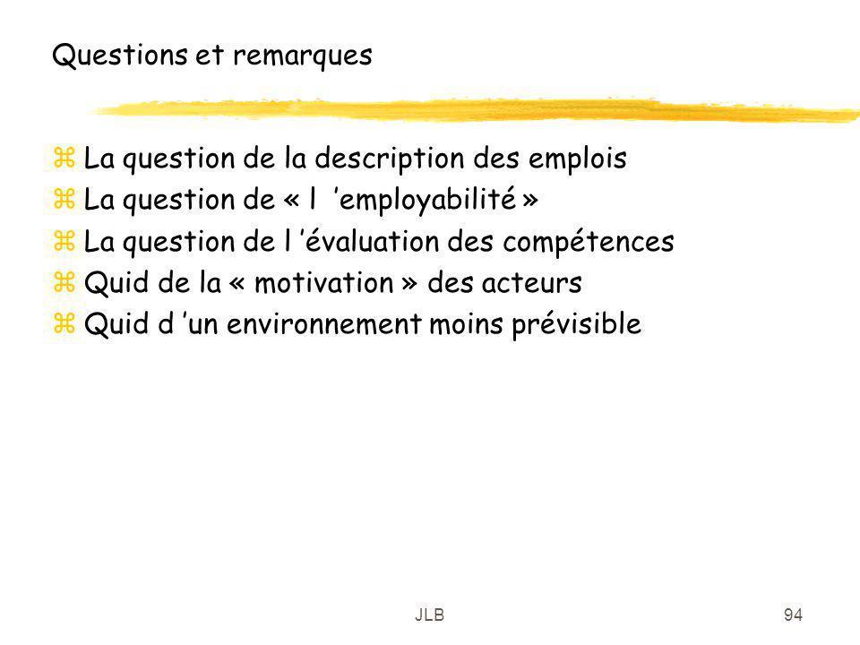 JLB94 Questions et remarques zLa question de la description des emplois zLa question de « l employabilité » zLa question de l évaluation des compétenc