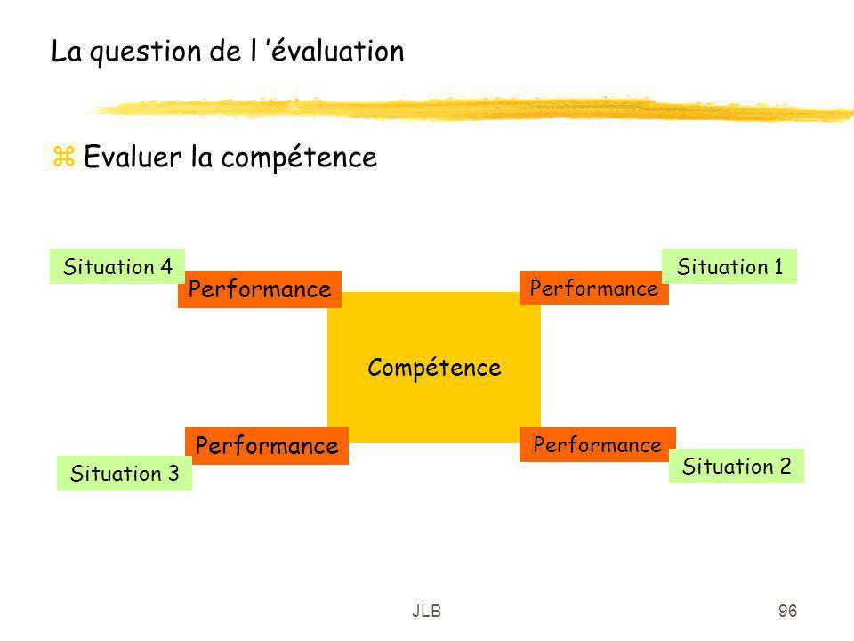 JLB96 La question de l évaluation zEvaluer la compétence Compétence Performance Situation 1 Performance Situation 2 Situation 4 Situation 3