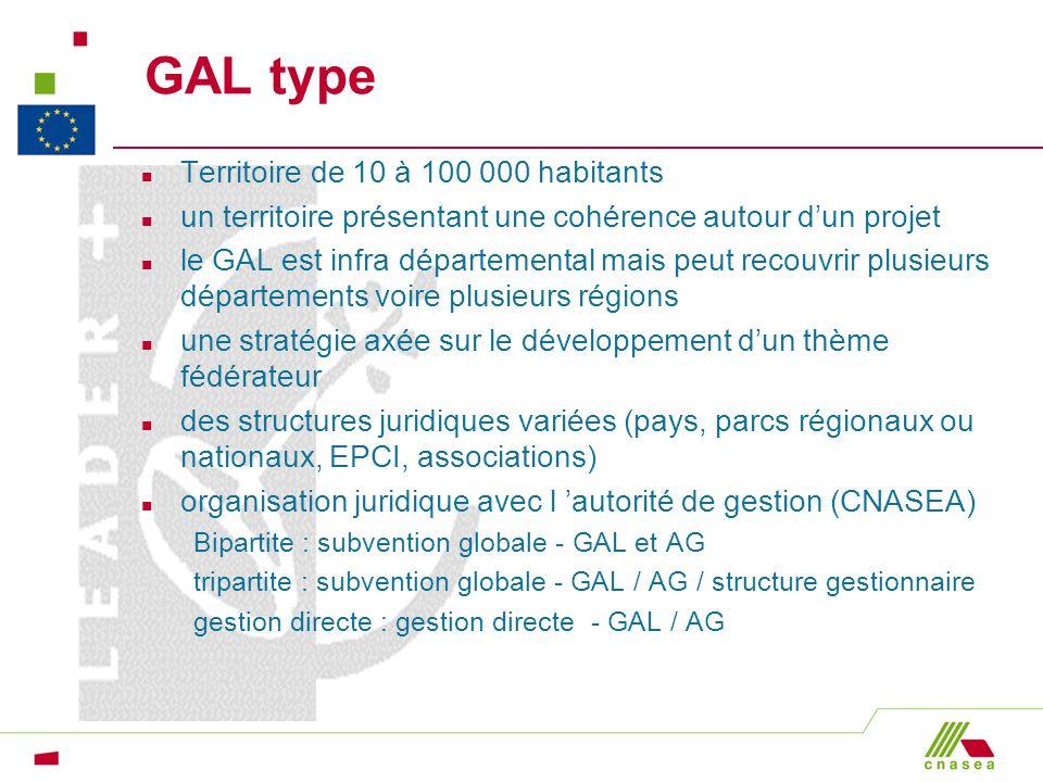 GAL type n Territoire de 10 à 100 000 habitants n un territoire présentant une cohérence autour dun projet n le GAL est infra départemental mais peut