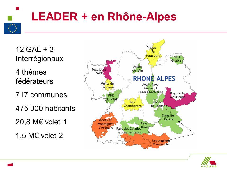 LEADER + en Rhône-Alpes 12 GAL + 3 Interrégionaux 4 thèmes fédérateurs 717 communes 475 000 habitants 20,8 M volet 1 1,5 M volet 2