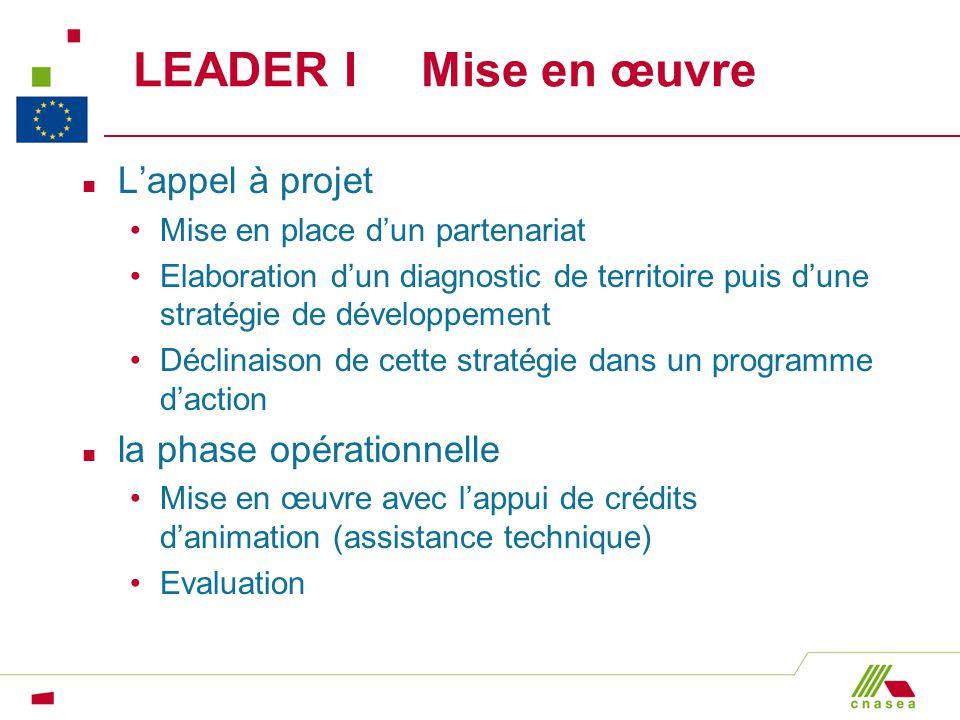 LEADER I Mise en œuvre n Lappel à projet Mise en place dun partenariat Elaboration dun diagnostic de territoire puis dune stratégie de développement D