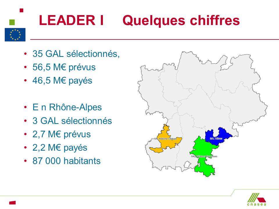 LEADER I Quelques chiffres 35 GAL sélectionnés, 56,5 M prévus 46,5 M payés E n Rhône-Alpes 3 GAL sélectionnés 2,7 M prévus 2,2 M payés 87 000 habitant