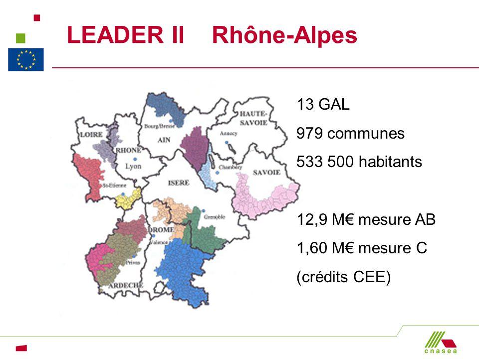 LEADER II Rhône-Alpes 13 GAL 979 communes 533 500 habitants 12,9 M mesure AB 1,60 M mesure C (crédits CEE)