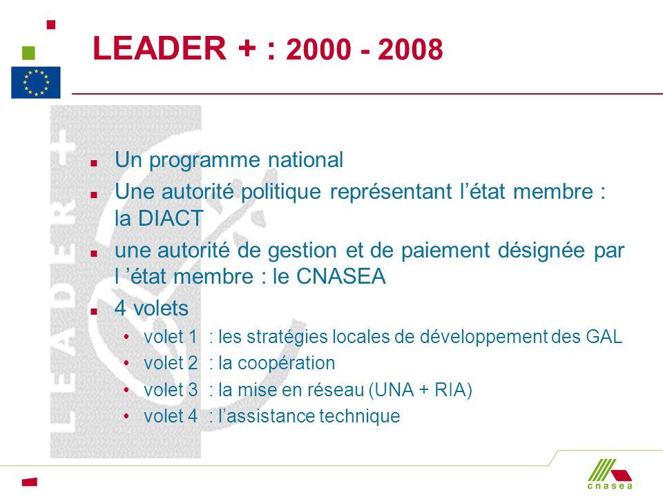 LEADER + : 2000 - 2008 n Un programme national n Une autorité politique représentant létat membre : la DIACT n une autorité de gestion et de paiement