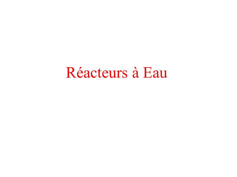 Réacteurs à Eau