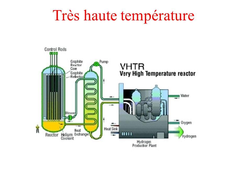 Très haute température
