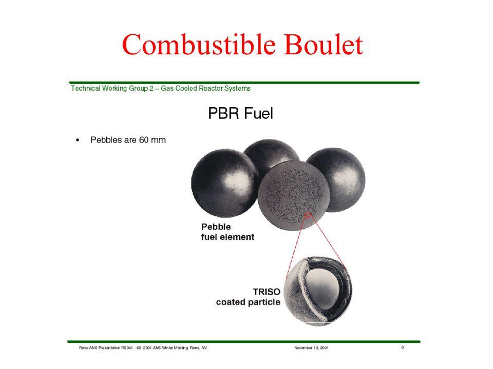 Combustible Boulet