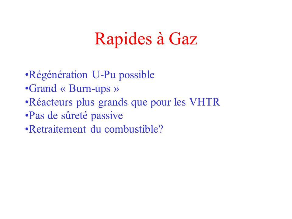 Rapides à Gaz Régénération U-Pu possible Grand « Burn-ups » Réacteurs plus grands que pour les VHTR Pas de sûreté passive Retraitement du combustible?