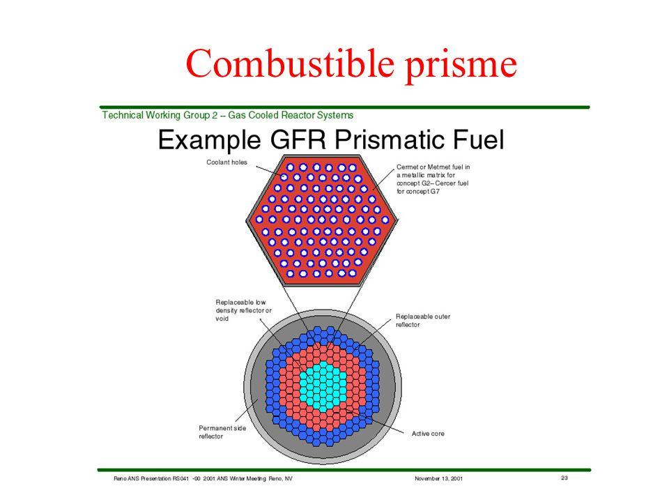 Combustible prisme