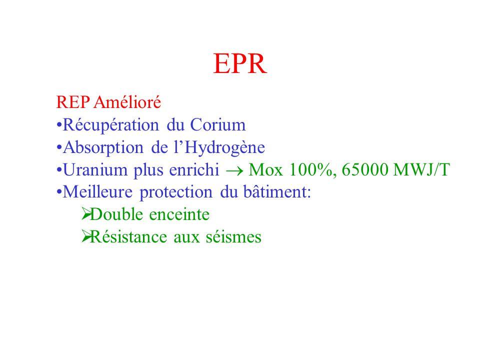 Systèmes hybrides Faisceau de protons haute énergie sur cible Pb: Produit 30n/proton de 1 GeV =Source de neutrons Réacteur sous-critique k=0,9..0,98 Gain en neutrons: 10..50 300..1500 n/p 60..3000 GeV/GeV proton Incinération des actinides mineurs Test de nouveaux systèmes