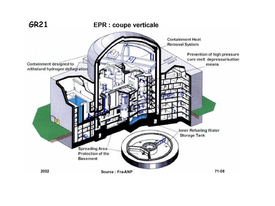 Euros/kWe actualisation 3%actualisation 5%actualisation 8%actualisation 11% Coûts de construction 1043 Intérêts intercalaires 122216341579 Divers 225229239249 Démantèlement 22,46,51,20,2 Investissement total 1413149616631871 Influence des taux dactualisation sur le coût du kWh fourni par lEPR (DGEMP 2003).