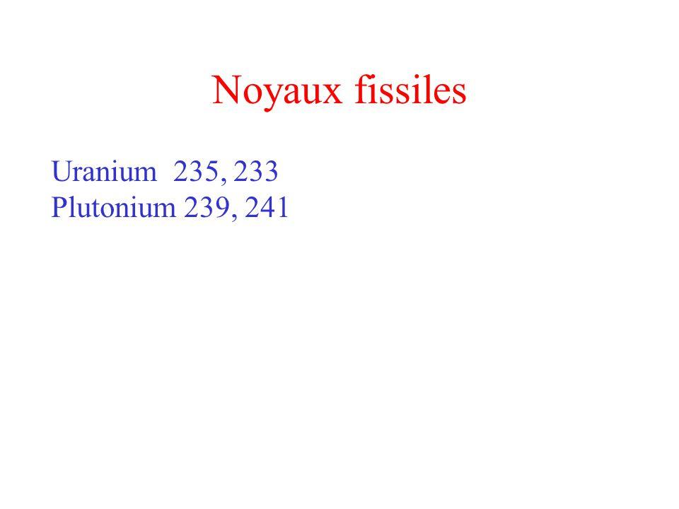 Noyaux fertiles Noyau Fertile+1n Noyau Fissile 2 désintégrations (Z,N)+(0,1) (Z,N+1) (Z+1,N) (Z+2,N-1) (Z,A)+n (Z+2,A+1) Th232+n U233 U238+n Pu239