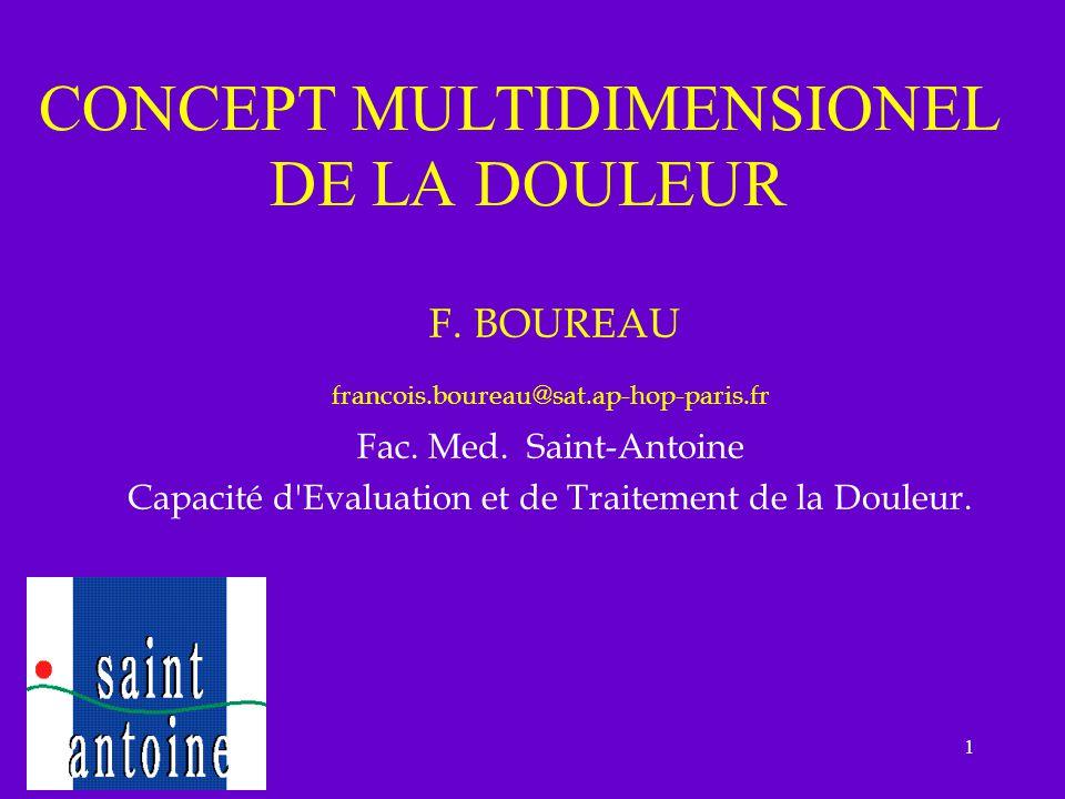 12 MODELE MULTIDIMENSIONNEL DE LA DOULEUR PATHOLOGIEPATHOLOGIE MECANISMES GENERATEURS DOULEUR PERCEPTION COMPORTEMENT ENVIRONNEMENT NOCICEPTIF NEUROPATHIQUE PSYCHOGENE IDIOPATHIQUE SENSATION EMOTION COGNITION MOTEUR VERBAL FAMILIAL PROFESSIONNEL SOCIAL