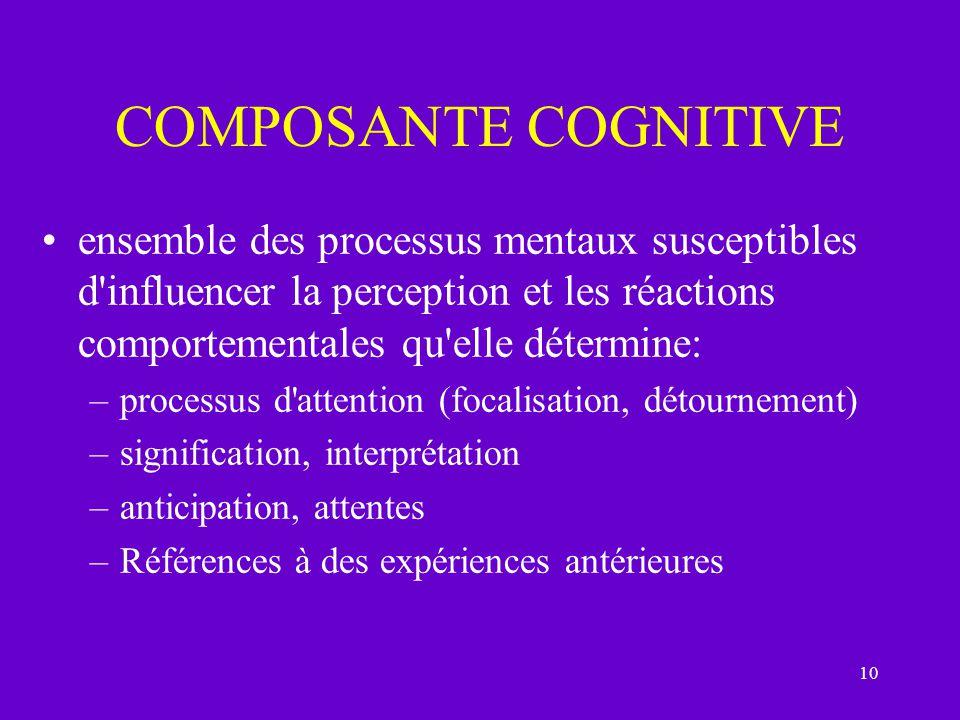 10 COMPOSANTE COGNITIVE ensemble des processus mentaux susceptibles d'influencer la perception et les réactions comportementales qu'elle détermine: –p