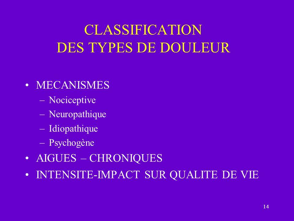 14 CLASSIFICATION DES TYPES DE DOULEUR MECANISMES –Nociceptive –Neuropathique –Idiopathique –Psychogène AIGUES – CHRONIQUES INTENSITE-IMPACT SUR QUALI