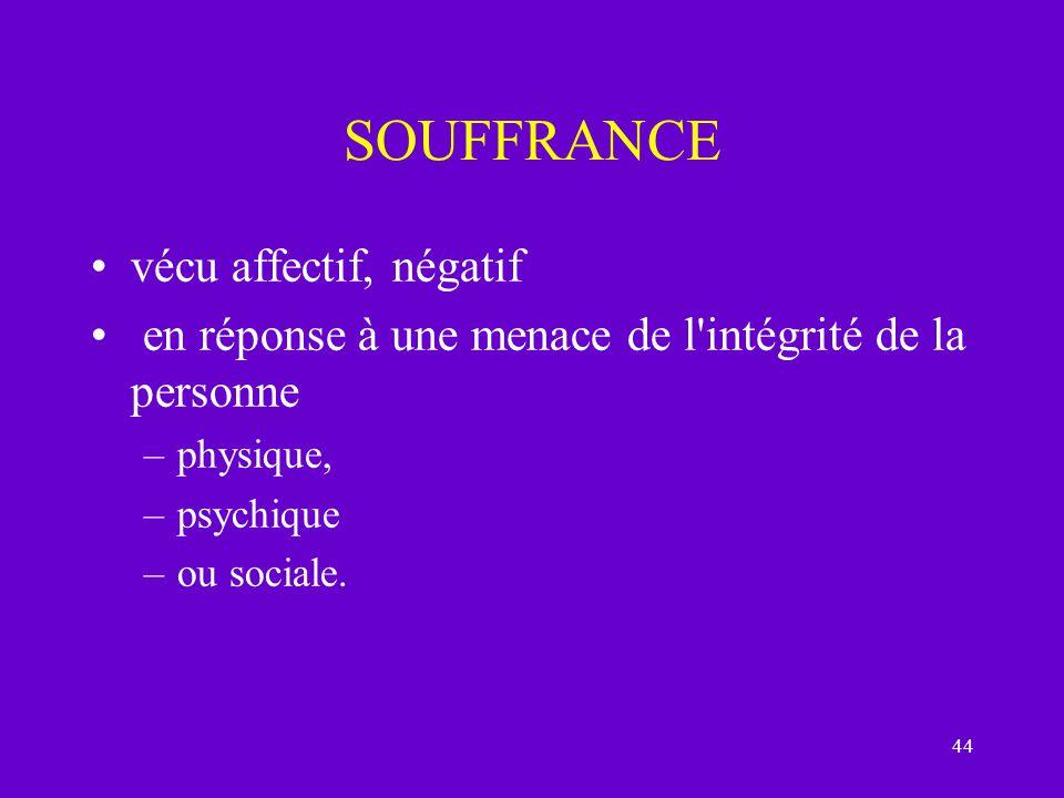 44 SOUFFRANCE vécu affectif, négatif en réponse à une menace de l'intégrité de la personne –physique, –psychique –ou sociale.