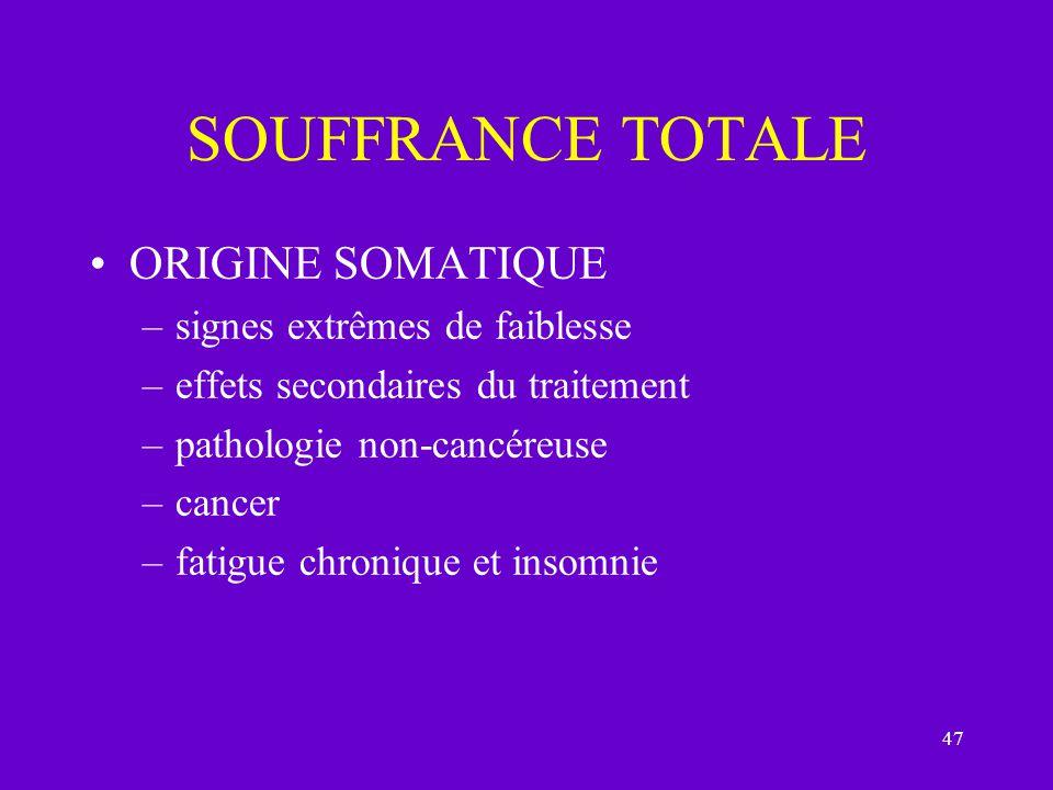 47 SOUFFRANCE TOTALE ORIGINE SOMATIQUE –signes extrêmes de faiblesse –effets secondaires du traitement –pathologie non-cancéreuse –cancer –fatigue chr