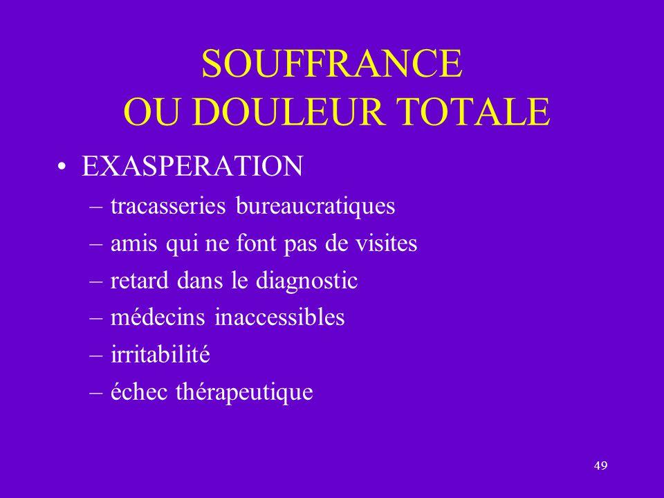 49 SOUFFRANCE OU DOULEUR TOTALE EXASPERATION –tracasseries bureaucratiques –amis qui ne font pas de visites –retard dans le diagnostic –médecins inacc