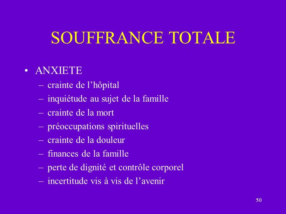50 SOUFFRANCE TOTALE ANXIETE –crainte de lhôpital –inquiétude au sujet de la famille –crainte de la mort –préoccupations spirituelles –crainte de la d