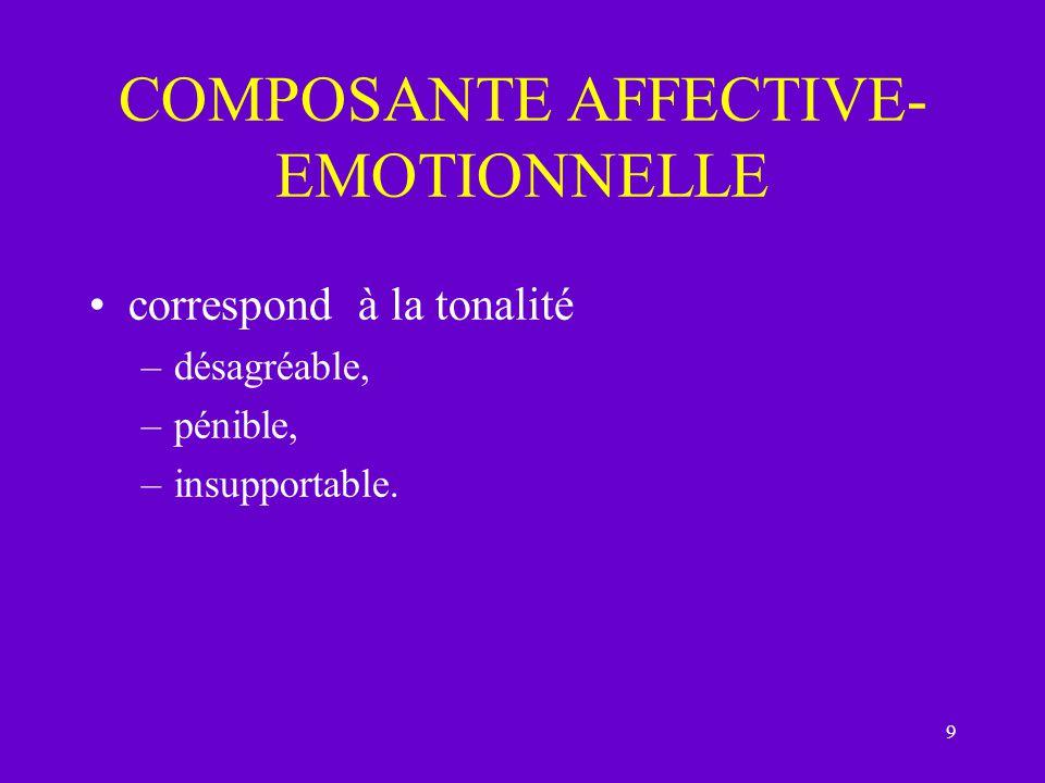9 COMPOSANTE AFFECTIVE- EMOTIONNELLE correspond à la tonalité –désagréable, –pénible, –insupportable.