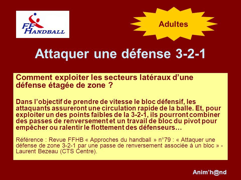 Attaquer une défense 3-2-1 Comment exploiter les secteurs latéraux dune défense étagée de zone ? Dans lobjectif de prendre de vitesse le bloc défensif