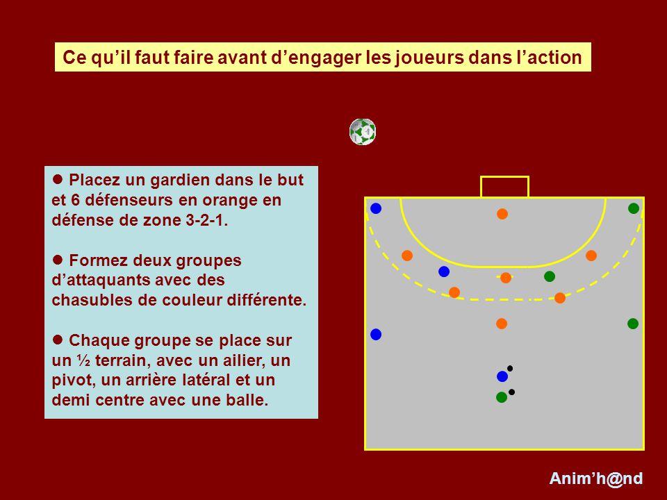 Placez un gardien dans le but et 6 défenseurs en orange en défense de zone 3-2-1. Formez deux groupes dattaquants avec des chasubles de couleur différ