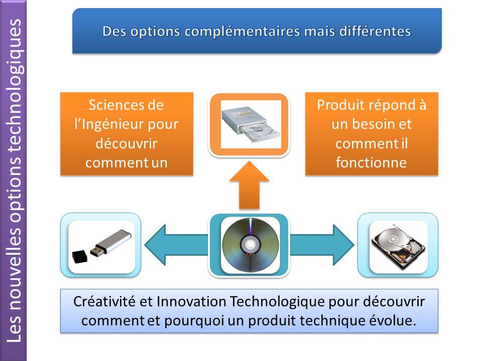 Créativité et Innovation Technologique pour découvrir comment et pourquoi un produit technique évolue. Sciences de lIngénieur pour découvrir comment u