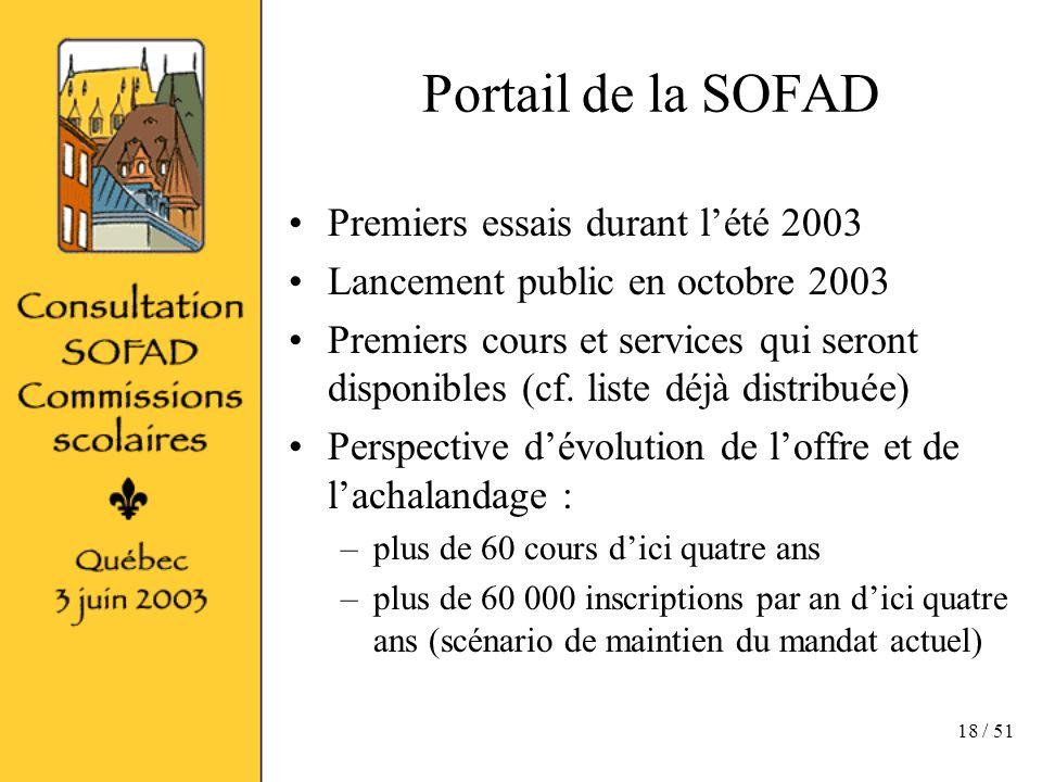 18 / 51 Portail de la SOFAD Premiers essais durant lété 2003 Lancement public en octobre 2003 Premiers cours et services qui seront disponibles (cf.