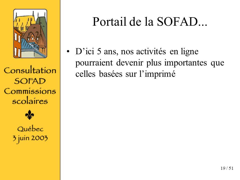 19 / 51 Portail de la SOFAD...
