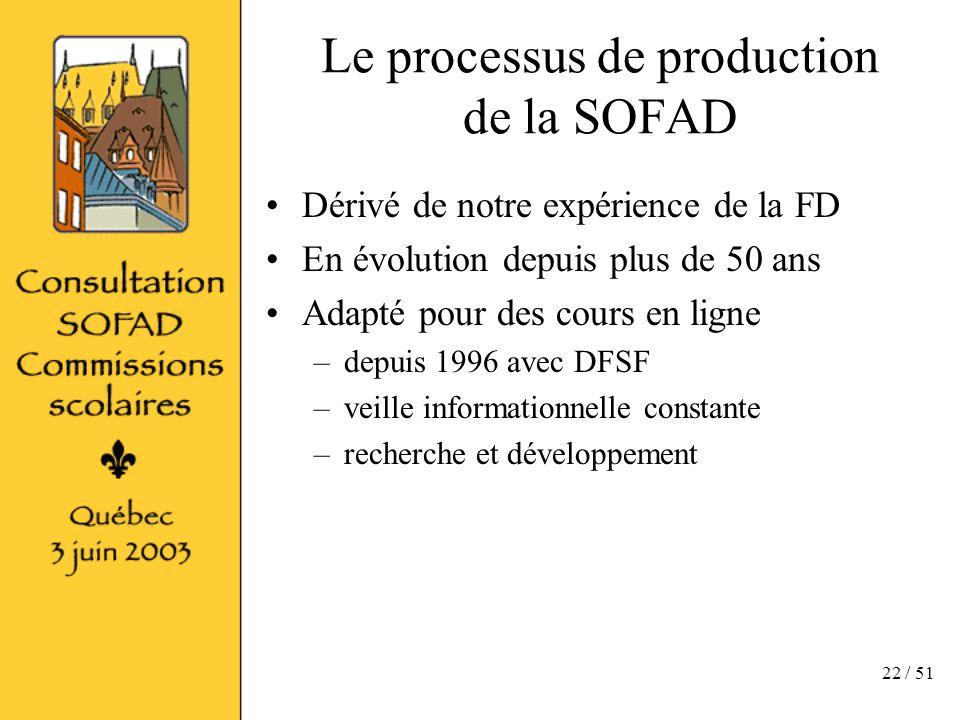 22 / 51 Le processus de production de la SOFAD Dérivé de notre expérience de la FD En évolution depuis plus de 50 ans Adapté pour des cours en ligne –depuis 1996 avec DFSF –veille informationnelle constante –recherche et développement