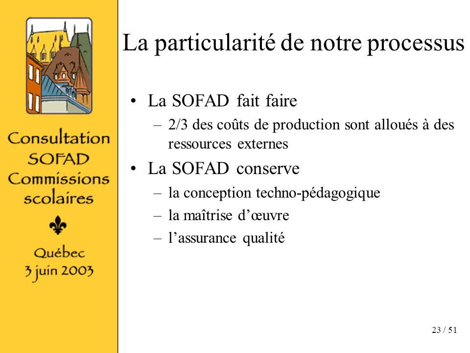 23 / 51 La particularité de notre processus La SOFAD fait faire –2/3 des coûts de production sont alloués à des ressources externes La SOFAD conserve –la conception techno-pédagogique –la maîtrise dœuvre –lassurance qualité