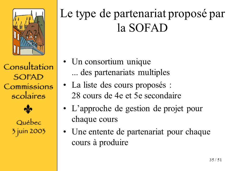 35 / 51 Le type de partenariat proposé par la SOFAD Un consortium unique...