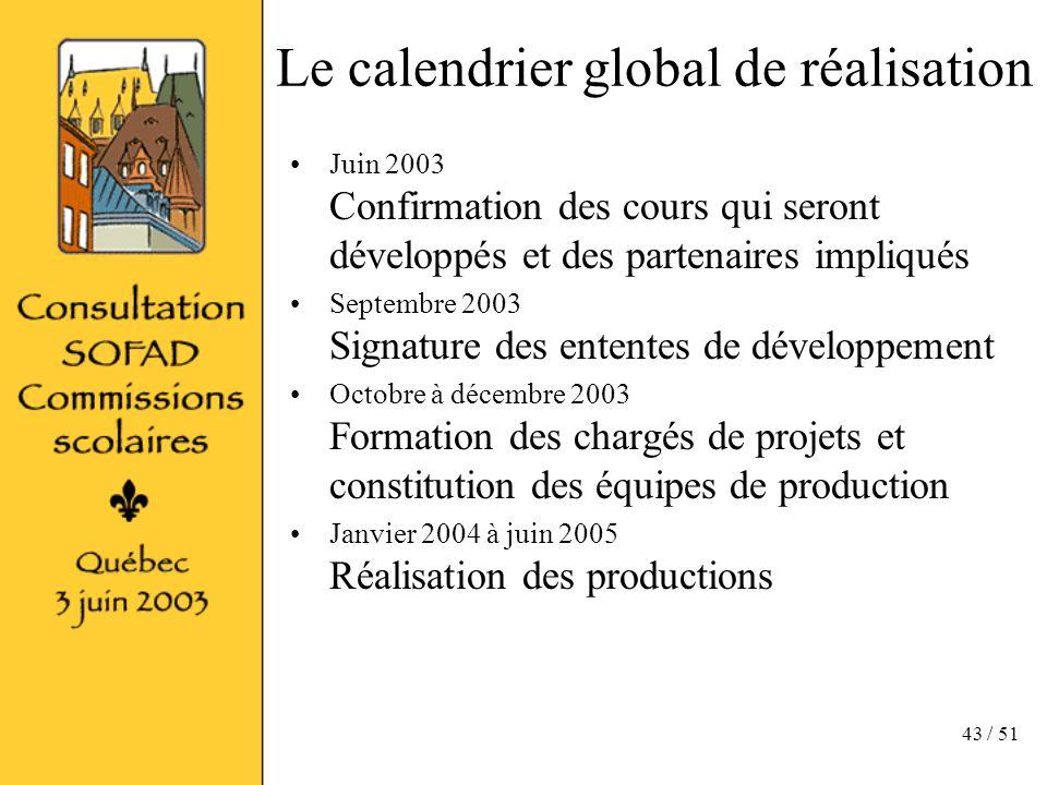 43 / 51 Le calendrier global de réalisation Juin 2003 Confirmation des cours qui seront développés et des partenaires impliqués Septembre 2003 Signature des ententes de développement Octobre à décembre 2003 Formation des chargés de projets et constitution des équipes de production Janvier 2004 à juin 2005 Réalisation des productions