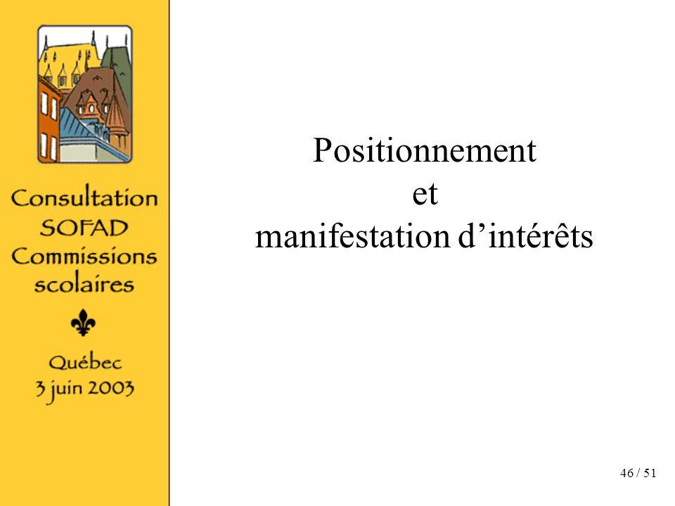 46 / 51 Positionnement et manifestation dintérêts