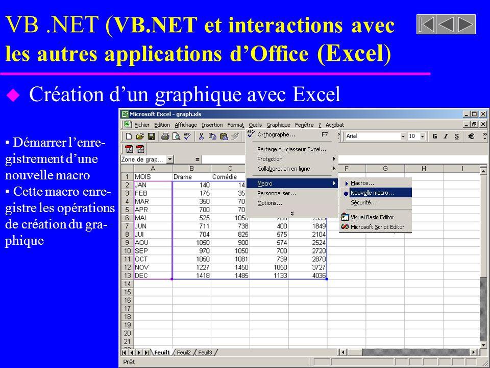 VB.NET ( VB.NET et interactions avec les autres applications dOffice (Excel ) u Création dun graphique avec Excel Démarrer lenre- gistrement dune nouv