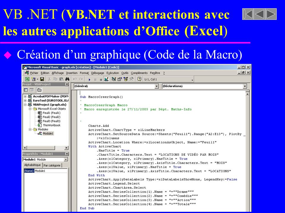 VB.NET ( VB.NET et interactions avec les autres applications dOffice (Excel ) u Création dun graphique en VB.NET en utilisant les objets de Excel 9.0 –Code associé au bouton qui lance la création du graphique