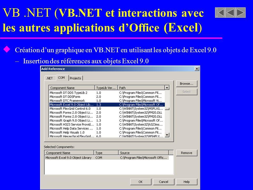 VB.NET ( VB.NET et interactions avec les autres applications dOffice (Excel ) u Création dun graphique en VB.NET en utilisant les objets de Excel 9.0 –Code associé au bouton qui lance la création du graphique (exécution)