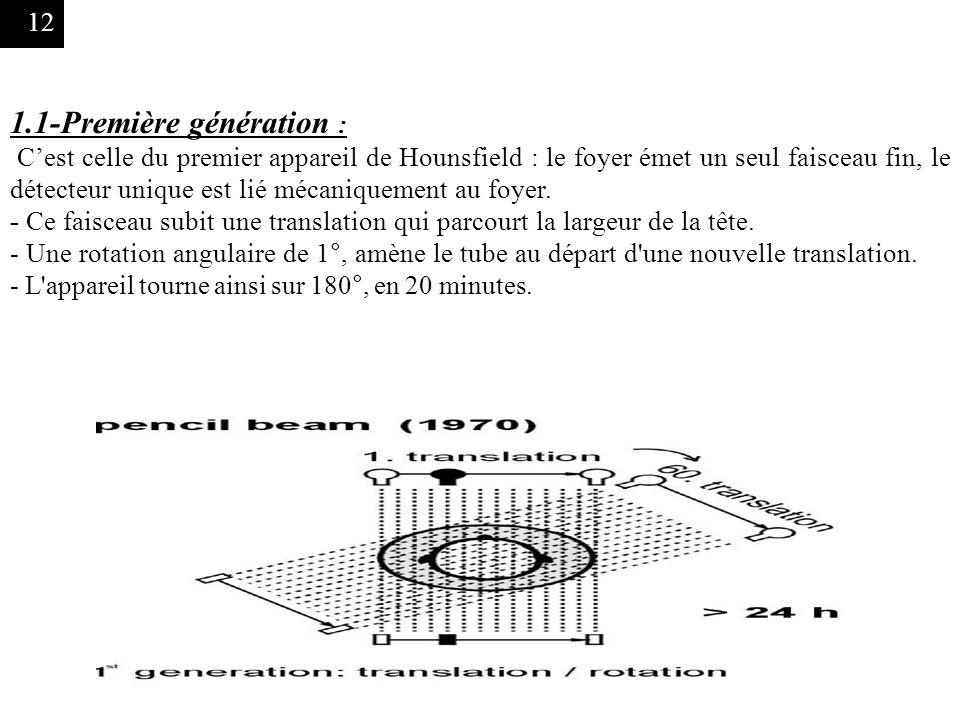 12 1.1-Première génération : Cest celle du premier appareil de Hounsfield : le foyer émet un seul faisceau fin, le détecteur unique est lié mécaniquem