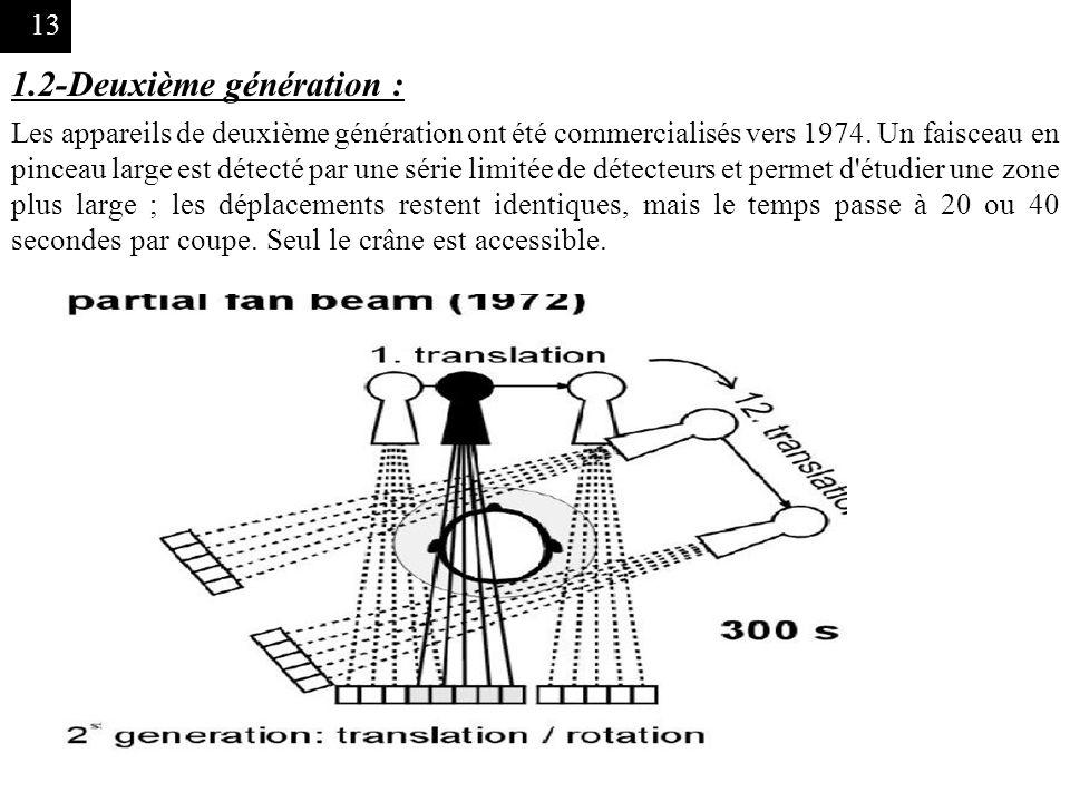 13 1.2-Deuxième génération : Les appareils de deuxième génération ont été commercialisés vers 1974. Un faisceau en pinceau large est détecté par une s