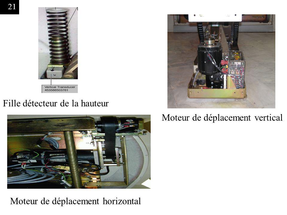 21 Moteur de déplacement vertical Fille détecteur de la hauteur Moteur de déplacement horizontal