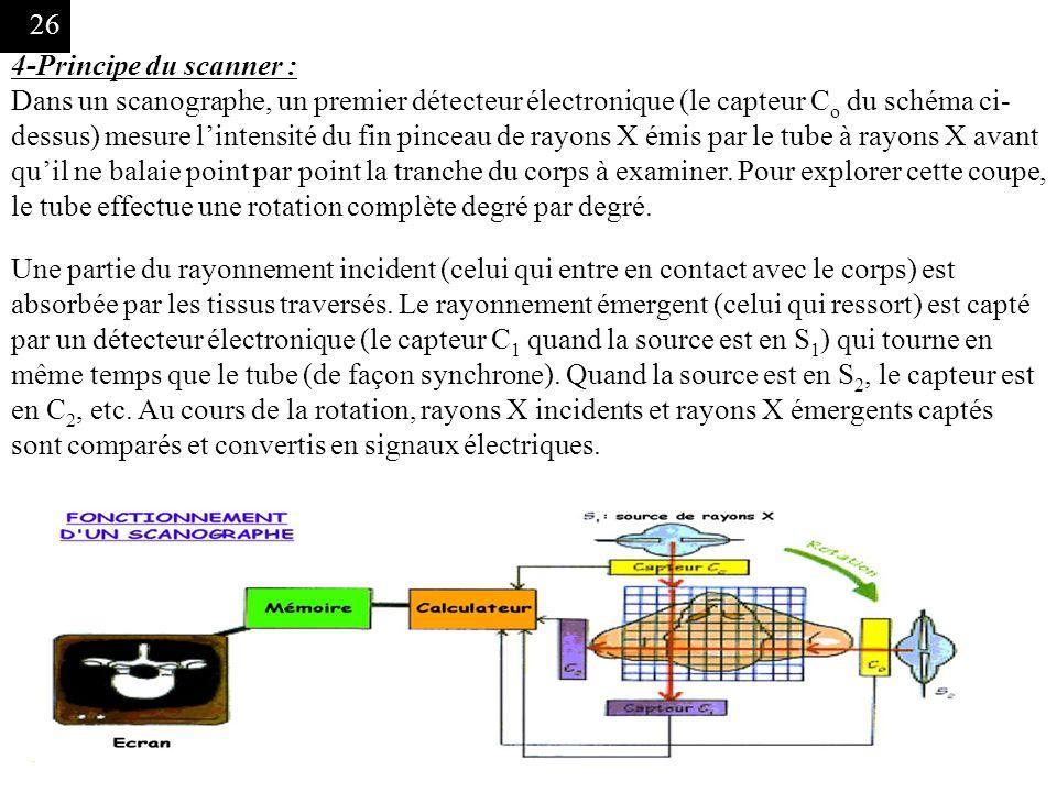 26 4-Principe du scanner : Dans un scanographe, un premier détecteur électronique (le capteur C o du schéma ci- dessus) mesure lintensité du fin pince